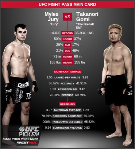 UFC.com